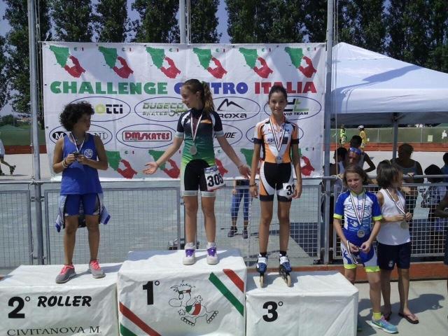 Trofeo Internazionale Challenge